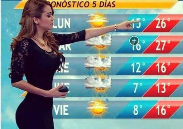 墨西哥天气预报女主播蹿红