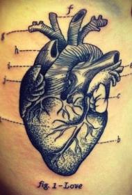 男士腰部精致的心脏纹身图案