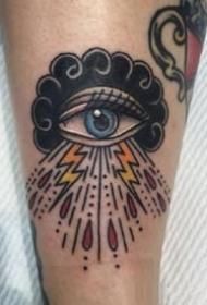 oldschool风格的一组9张眼睛纹身作品