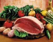 生肉图片(22张)