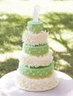 婚礼蛋糕图片(15张)